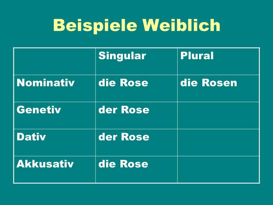 Beispiele Weiblich SingularPlural Nominativdie Rosedie Rosen Genetivder Rose Dativder Rose Akkusativdie Rose
