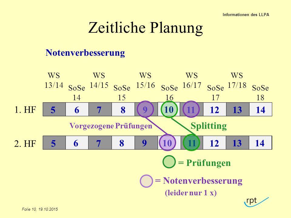 Zeitliche Planung Folie 10, 19.10.2015 Informationen des LLPA 1. HF 2. HF WS 13/14 SoSe 14 WS 14/15 SoSe 15 WS 15/16 SoSe 16 WS 16/17 SoSe 17 WS 17/18