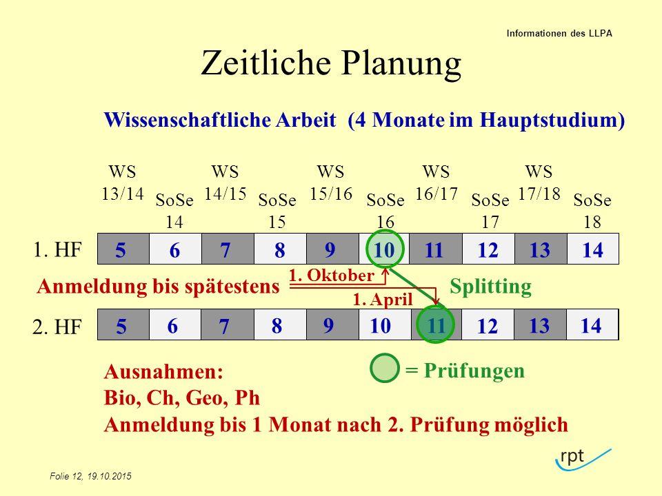 Zeitliche Planung Folie 12, 19.10.2015 Informationen des LLPA 1. HF 2. HF WS 13/14 SoSe 14 WS 14/15 SoSe 15 WS 15/16 SoSe 16 WS 16/17 SoSe 17 WS 17/18