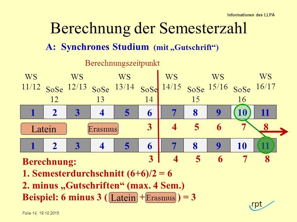 Berechnung der Semesterzahl Folie 14, 19.10.2015 Informationen des LLPA WS 11/12 SoSe 12 WS 12/13 SoSe 13 WS 13/14 SoSe 14 WS 14/15 SoSe 15 WS 15/16 S