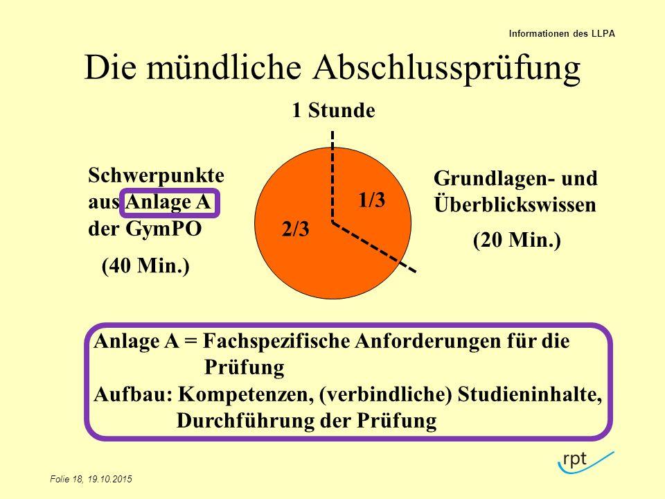 Die mündliche Abschlussprüfung Folie 18, 19.10.2015 Informationen des LLPA Schwerpunkte aus Anlage A der GymPO Grundlagen- und Überblickswissen 2/3 1/
