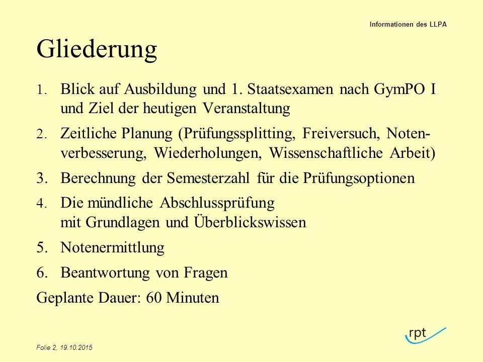 Folie 2, 19.10.2015 Informationen des LLPA Gliederung 1. Blick auf Ausbildung und 1. Staatsexamen nach GymPO I und Ziel der heutigen Veranstaltung 2.