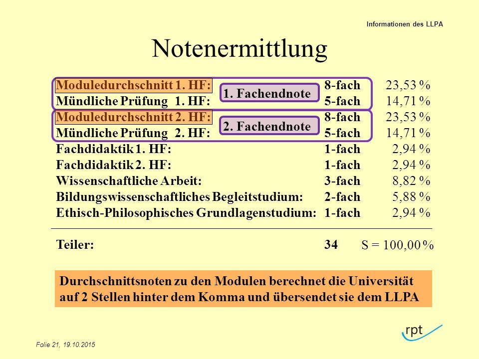 Notenermittlung Folie 21, 19.10.2015 Informationen des LLPA Moduledurchschnitt 1. HF: Mündliche Prüfung 1. HF: Moduledurchschnitt 2. HF: Mündliche Prü