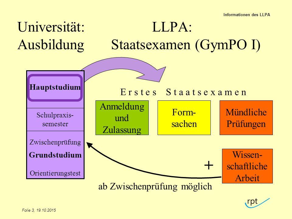 Folie 3, 19.10.2015 Informationen des LLPA Universität: LLPA: Ausbildung Staatsexamen (GymPO I) Anmeldung und Zulassung Form- sachen Mündliche Prüfung
