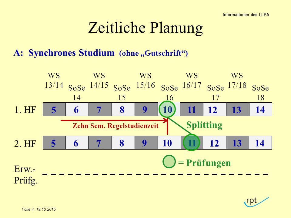 Zeitliche Planung Folie 4, 19.10.2015 Informationen des LLPA 1. HF 2. HF WS 13/14 SoSe 14 WS 14/15 SoSe 15 WS 15/16 SoSe 16 WS 16/17 SoSe 17 WS 17/18