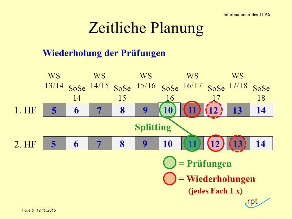 Zeitliche Planung Folie 6, 19.10.2015 Informationen des LLPA 1. HF 2. HF WS 13/14 SoSe 14 WS 14/15 SoSe 15 WS 15/16 SoSe 16 WS 16/17 SoSe 17 WS 17/18