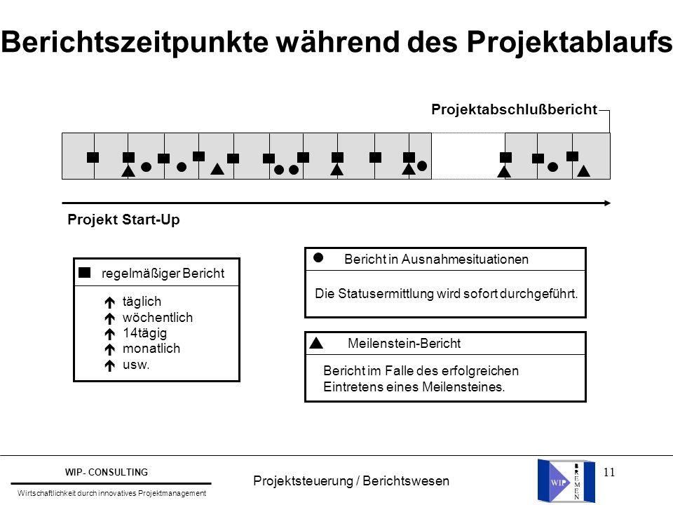 11 Berichtszeitpunkte während des Projektablaufs Projekt Start-Up Projektabschlußbericht regelmäßiger Bericht  täglich  wöchentlich  14tägig  mona