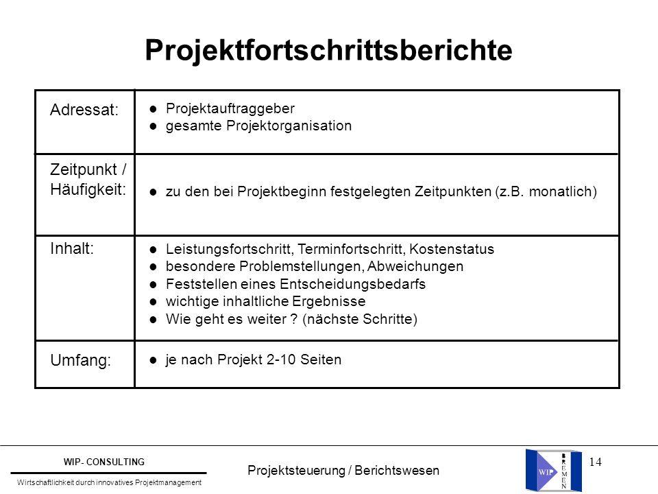 14 Projektfortschrittsberichte Adressat: Zeitpunkt / Häufigkeit: Inhalt: Umfang: l Projektauftraggeber l gesamte Projektorganisation l zu den bei Proj