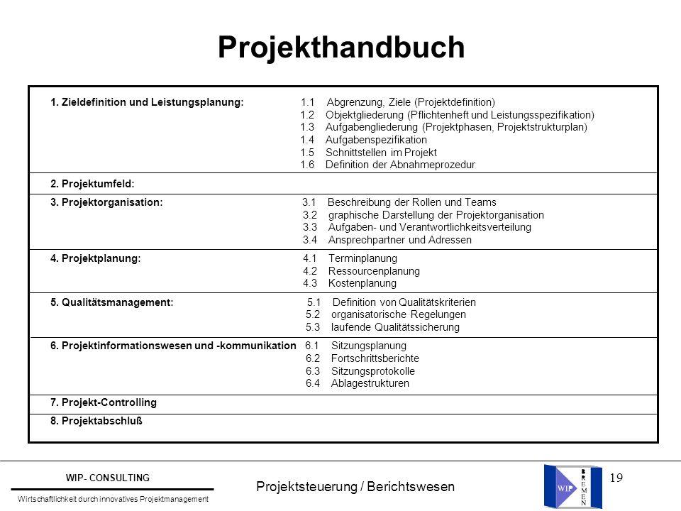19 Projekthandbuch 1. Zieldefinition und Leistungsplanung: 1.1 Abgrenzung, Ziele (Projektdefinition) 1.2 Objektgliederung (Pflichtenheft und Leistungs