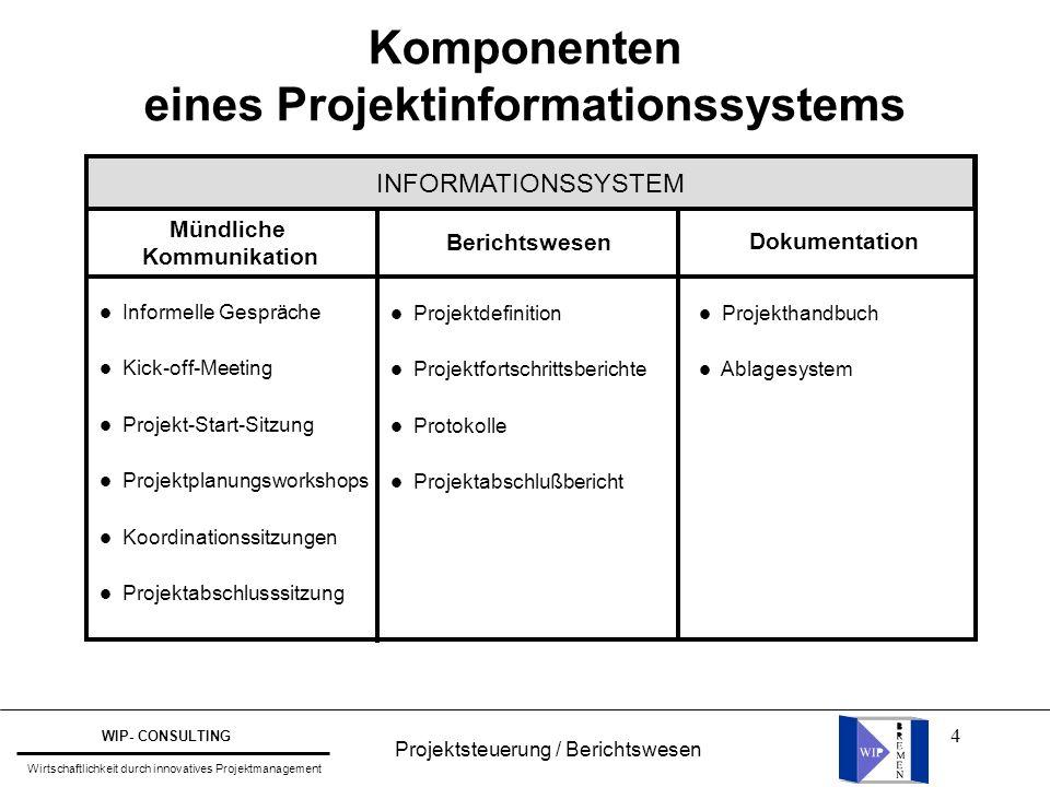4 Komponenten eines Projektinformationssystems INFORMATIONSSYSTEM Mündliche Kommunikation Berichtswesen Dokumentation l Informelle Gespräche l Kick-of