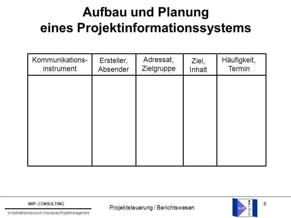 8 Aufbau und Planung eines Projektinformationssystems Kommunikations- instrument Ersteller, Absender Adressat, Zielgruppe Ziel, Inhalt Häufigkeit, Ter