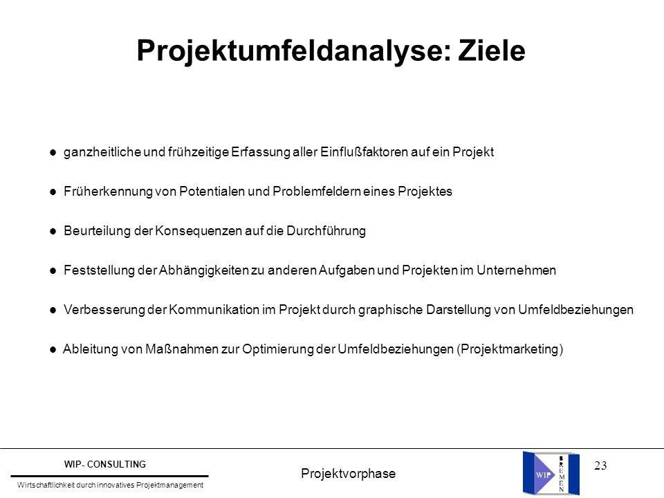 23 Projektumfeldanalyse: Ziele l ganzheitliche und frühzeitige Erfassung aller Einflußfaktoren auf ein Projekt l Früherkennung von Potentialen und Pro