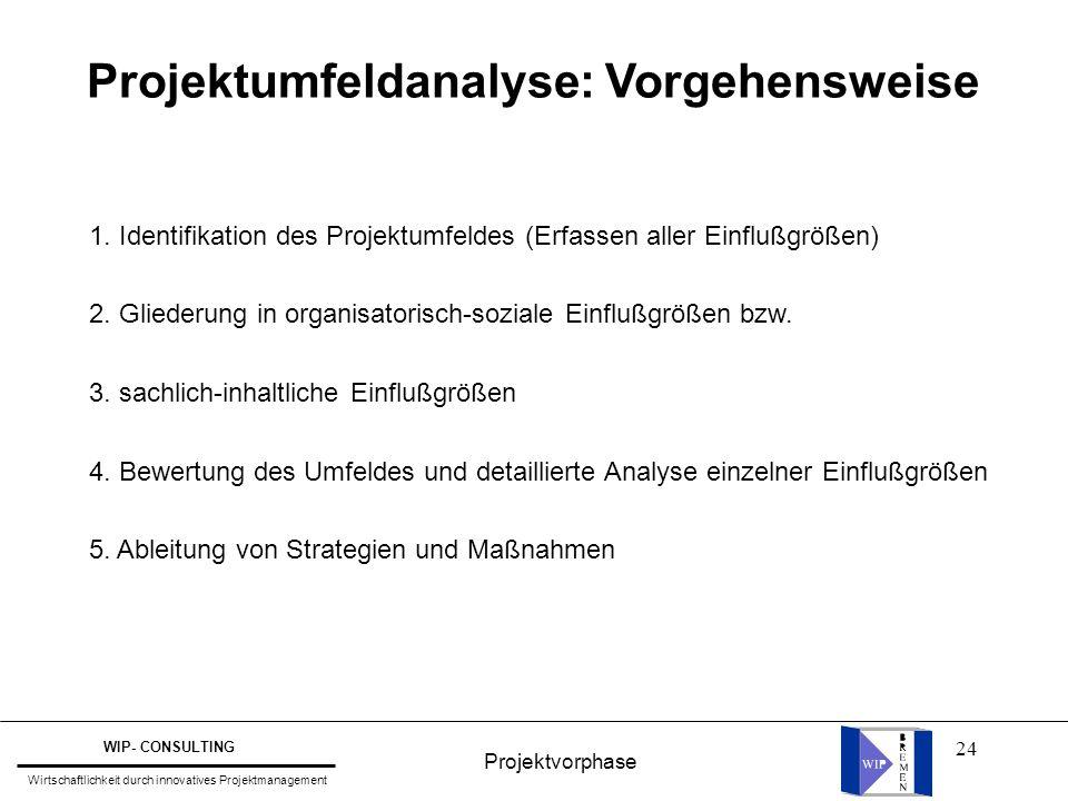 24 Projektumfeldanalyse: Vorgehensweise 1. Identifikation des Projektumfeldes (Erfassen aller Einflußgrößen) 2. Gliederung in organisatorisch-soziale