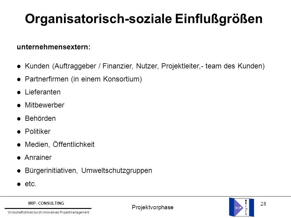 28 Organisatorisch-soziale Einflußgrößen unternehmensextern: l Kunden (Auftraggeber / Finanzier, Nutzer, Projektleiter,- team des Kunden) l Partnerfir