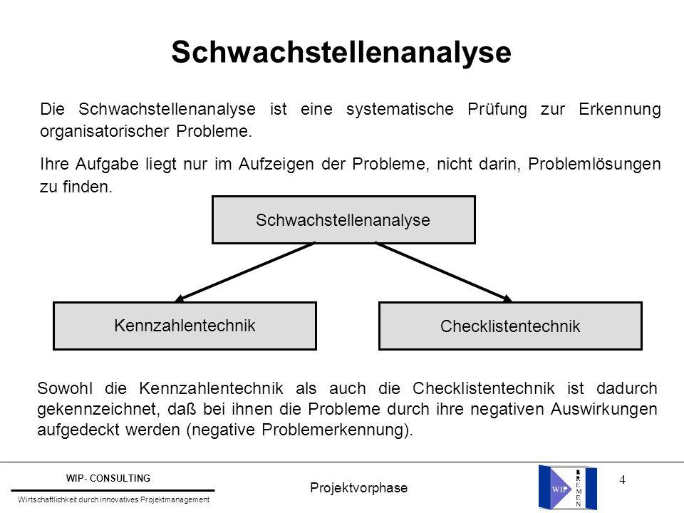 4 Schwachstellenanalyse Die Schwachstellenanalyse ist eine systematische Prüfung zur Erkennung organisatorischer Probleme. Ihre Aufgabe liegt nur im A