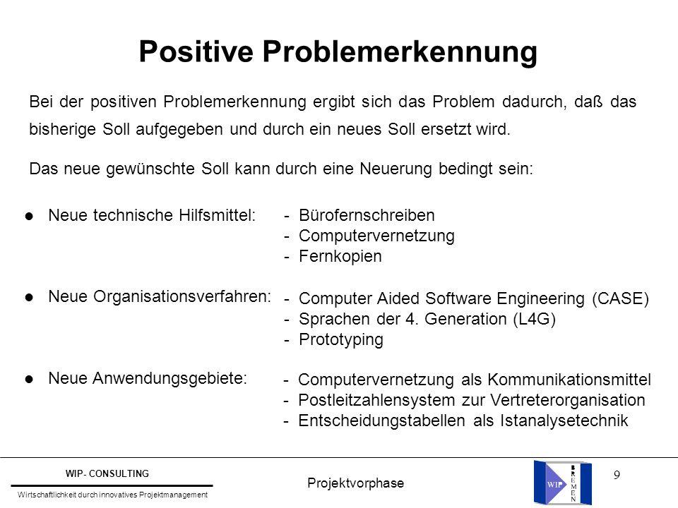 9 Positive Problemerkennung Bei der positiven Problemerkennung ergibt sich das Problem dadurch, daß das bisherige Soll aufgegeben und durch ein neues