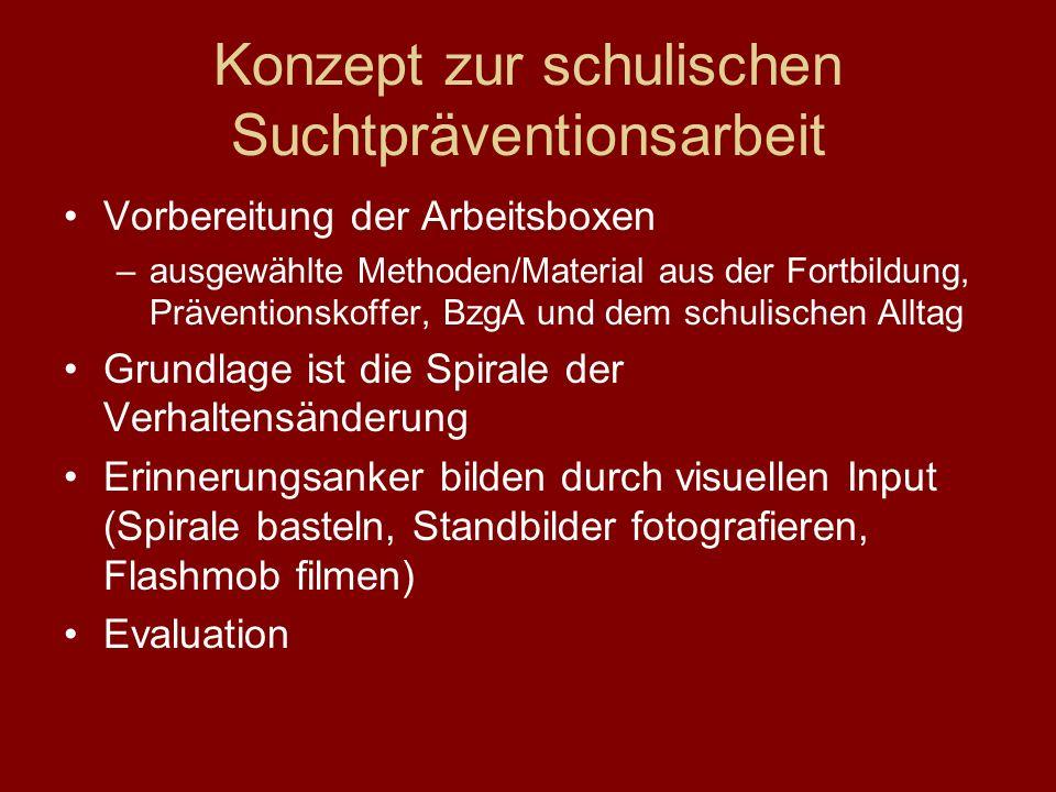 Konzept zur schulischen Suchtpräventionsarbeit Vorbereitung der Arbeitsboxen –ausgewählte Methoden/Material aus der Fortbildung, Präventionskoffer, Bz