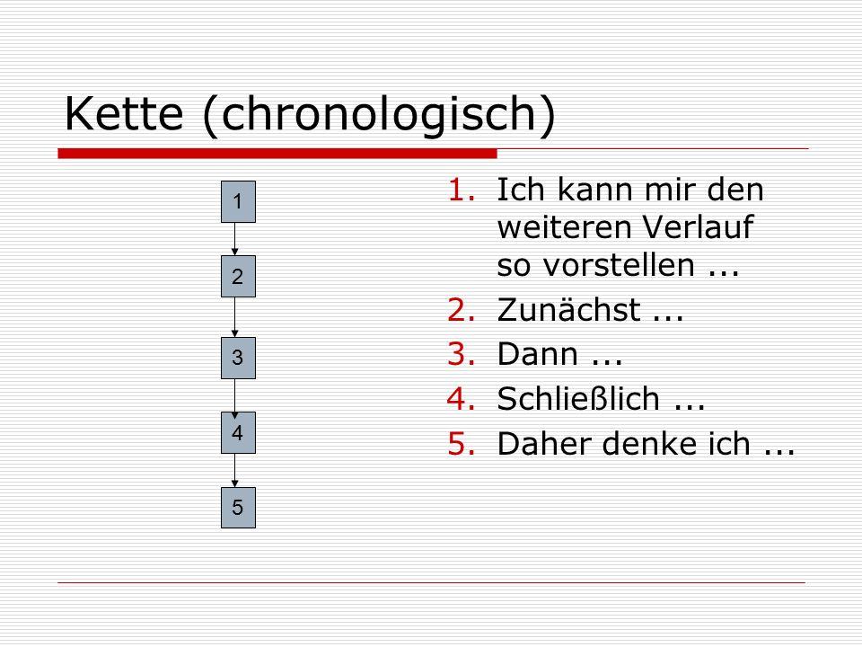Kette (chronologisch) 1.Ich kann mir den weiteren Verlauf so vorstellen... 2.Zunächst... 3.Dann... 4.Schließlich... 5.Daher denke ich... 1 2 3 4 5