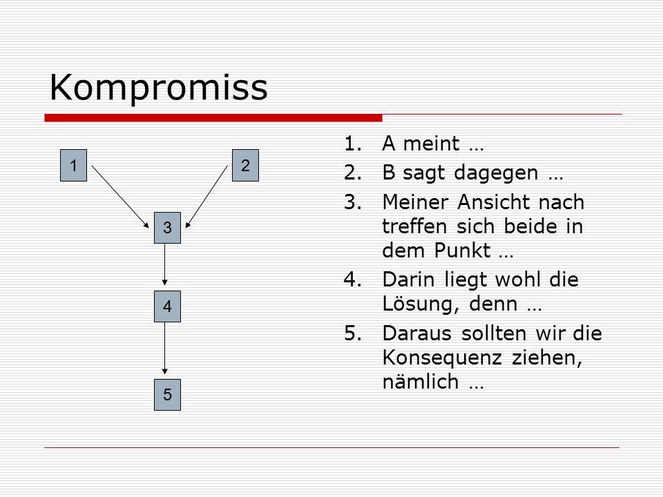 Kompromiss 1.A meint … 2.B sagt dagegen … 3.Meiner Ansicht nach treffen sich beide in dem Punkt … 4.Darin liegt wohl die Lösung, denn … 5.Daraus sollt