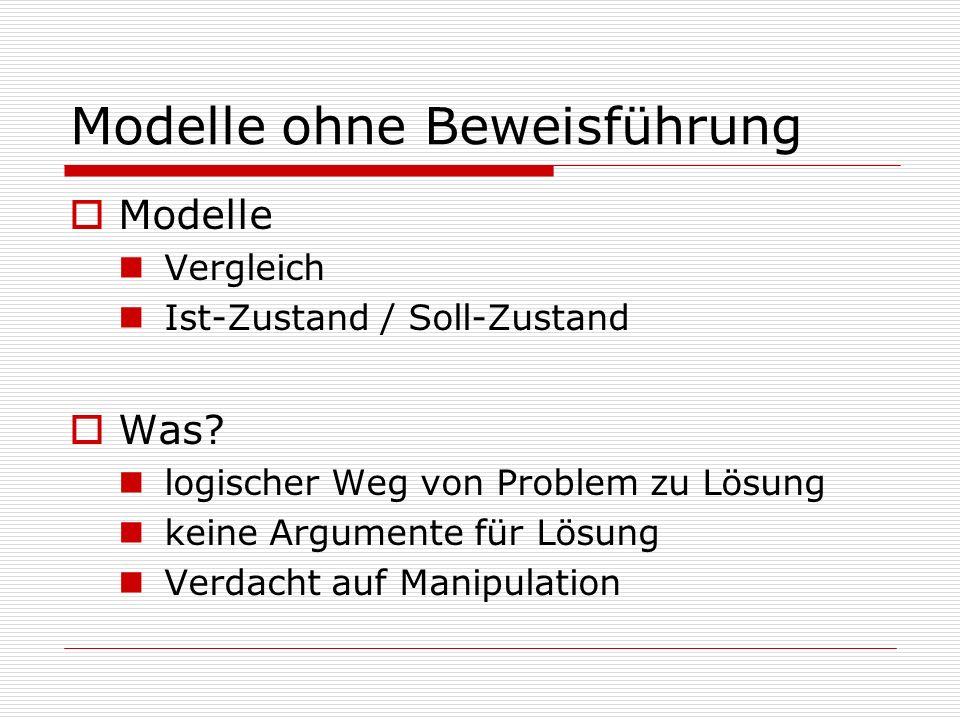 Modelle ohne Beweisführung  Modelle Vergleich Ist-Zustand / Soll-Zustand  Was? logischer Weg von Problem zu Lösung keine Argumente für Lösung Verdac