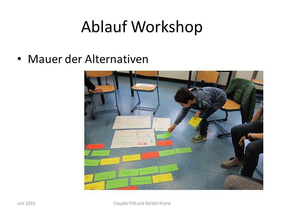 """Ablauf Workshop """"Ein Tag OHNE… Quelle: Das Ecstasy-Projekt, Verlag an der Ruhr Juni 2015Claudia Fliß und Kerstin Krane"""