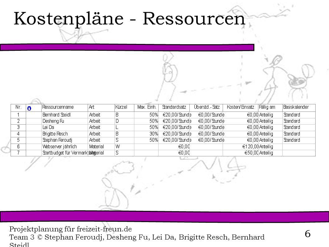 Projektplanung für freizeit-freun.de Team 3 © Stephan Feroudj, Desheng Fu, Lei Da, Brigitte Resch, Bernhard Steidl 6 Kostenpläne - Ressourcen