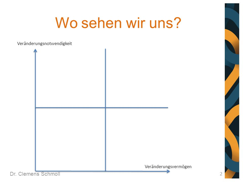 Der Rahmen der Veränderung Dr. Clemens Schmoll 3
