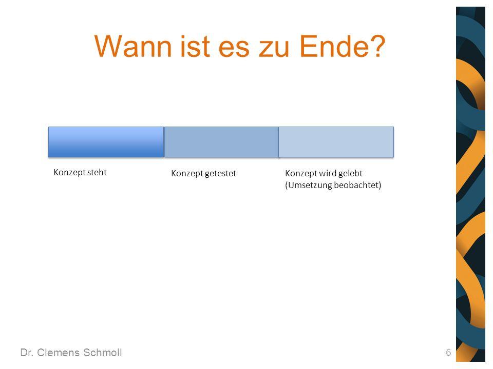 Wann ist es zu Ende? Dr. Clemens Schmoll 6 Konzept steht Konzept getestet Konzept wird gelebt (Umsetzung beobachtet)