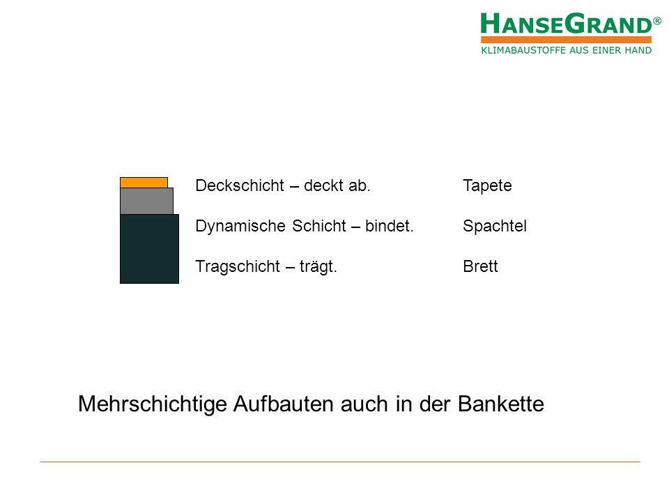 Mehrschichtige Aufbauten auch in der Bankette Deckschicht – deckt ab.Tapete Dynamische Schicht – bindet.Spachtel Tragschicht – trägt.Brett