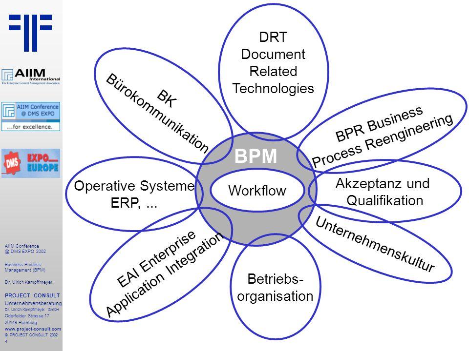 5 AIIM Conference @ DMS EXPO 2002 Business Process Management (BPM) Dr.