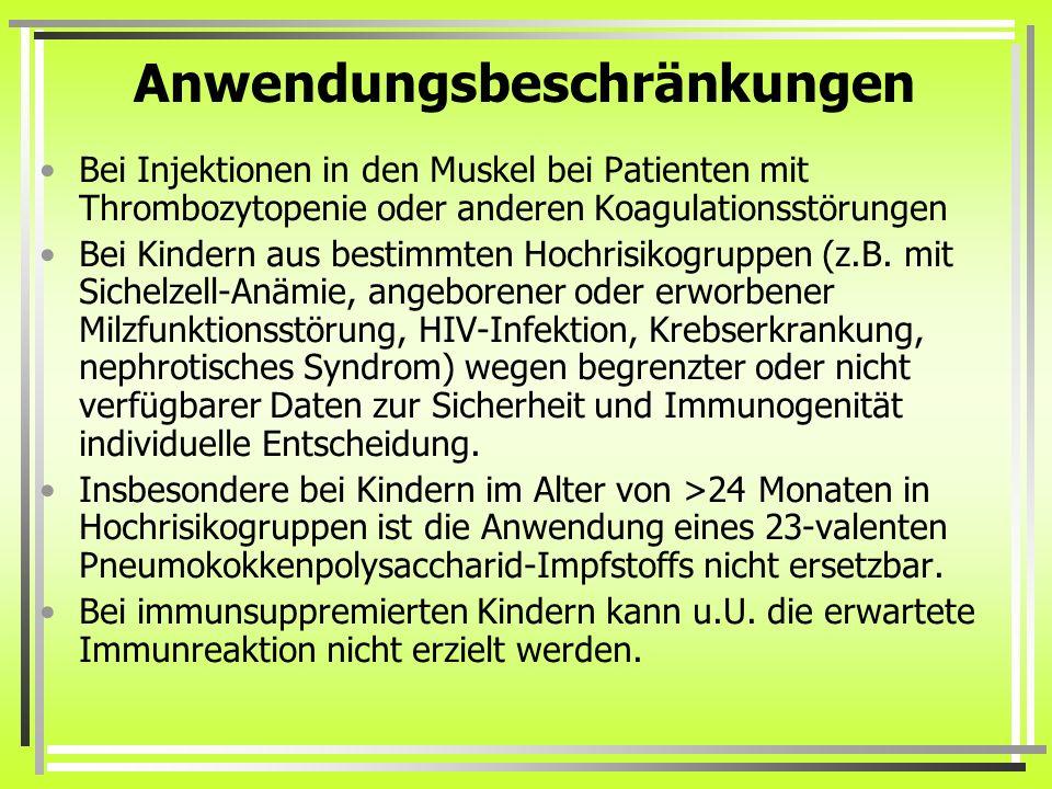 Anwendungsbeschränkungen Bei Injektionen in den Muskel bei Patienten mit Thrombozytopenie oder anderen Koagulationsstörungen Bei Kindern aus bestimmte