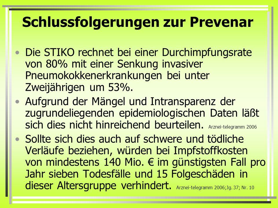 Schlussfolgerungen zur Prevenar Die STIKO rechnet bei einer Durchimpfungsrate von 80% mit einer Senkung invasiver Pneumokokkenerkrankungen bei unter Z