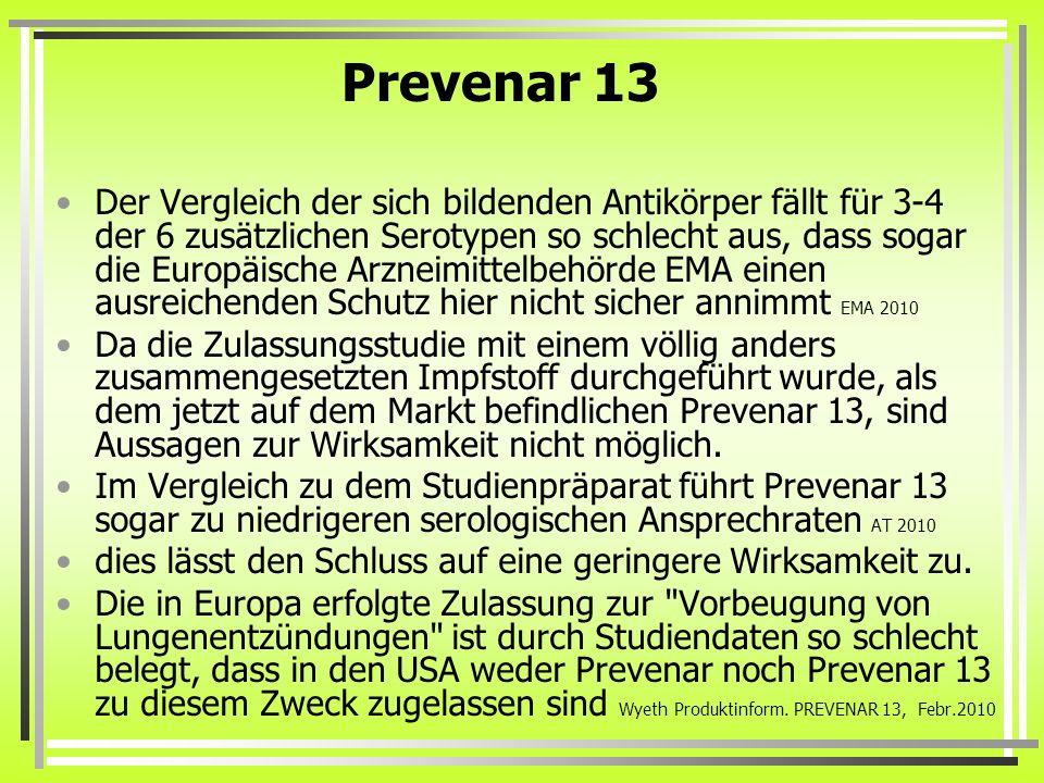 Prevenar 13 Der Vergleich der sich bildenden Antikörper fällt für 3-4 der 6 zusätzlichen Serotypen so schlecht aus, dass sogar die Europäische Arzneim