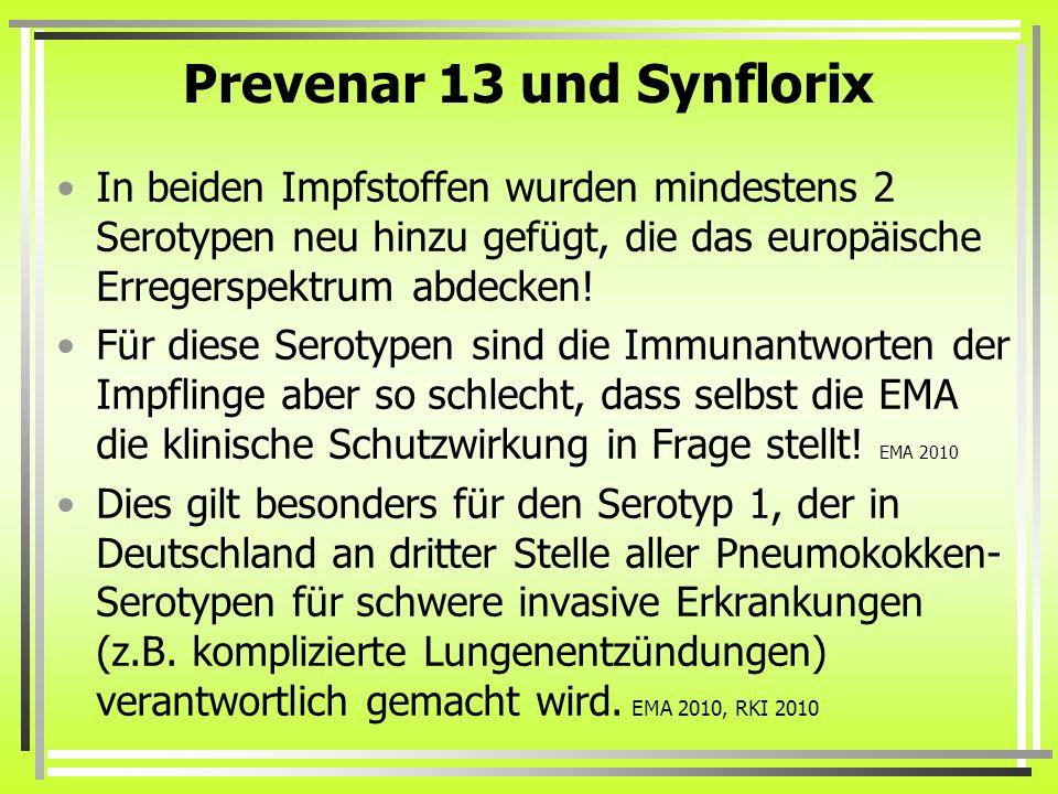 Prevenar 13 und Synflorix In beiden Impfstoffen wurden mindestens 2 Serotypen neu hinzu gefügt, die das europäische Erregerspektrum abdecken! Für dies