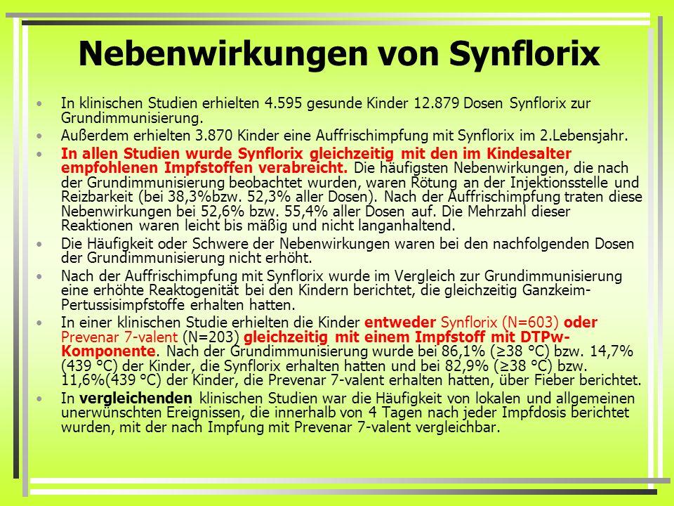 Nebenwirkungen von Synflorix In klinischen Studien erhielten 4.595 gesunde Kinder 12.879 Dosen Synflorix zur Grundimmunisierung. Außerdem erhielten 3.