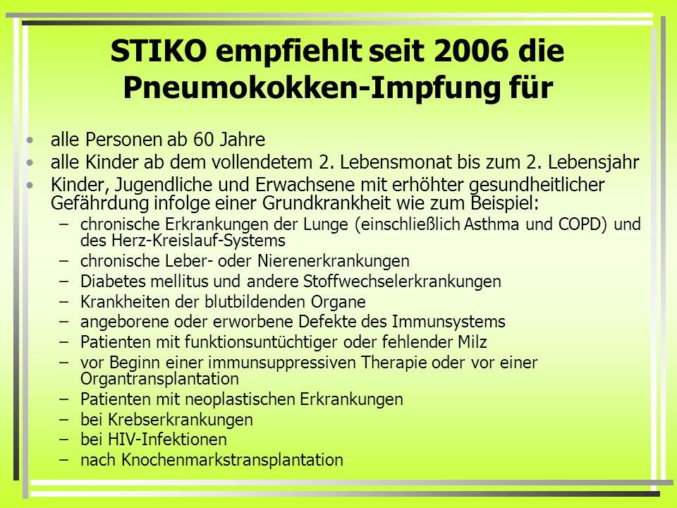 STIKO empfiehlt seit 2006 die Pneumokokken-Impfung für alle Personen ab 60 Jahre alle Kinder ab dem vollendetem 2. Lebensmonat bis zum 2. Lebensjahr K