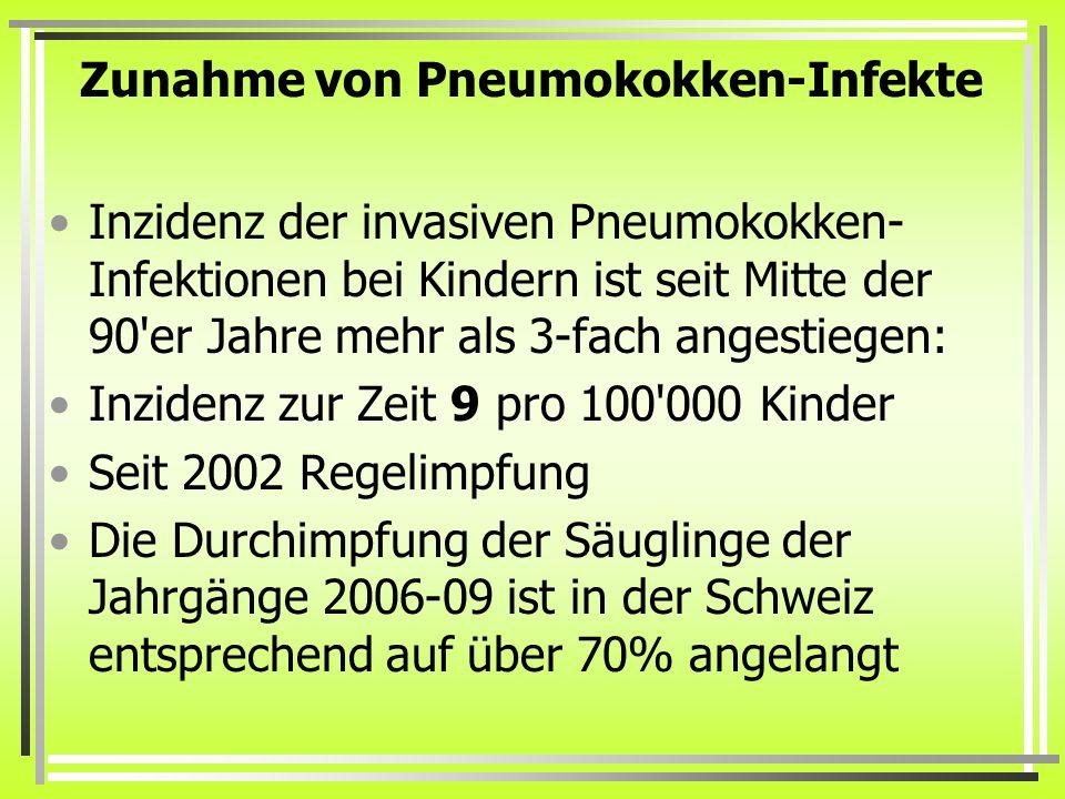 Zunahme von Pneumokokken-Infekte Inzidenz der invasiven Pneumokokken- Infektionen bei Kindern ist seit Mitte der 90'er Jahre mehr als 3-fach angestieg