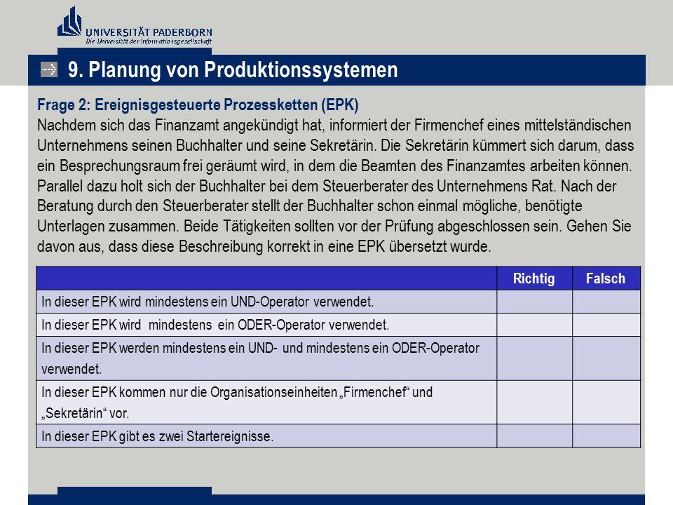 9. Planung von Produktionssystemen RichtigFalsch In dieser EPK wird mindestens ein UND-Operator verwendet. In dieser EPK wird mindestens ein ODER-Oper