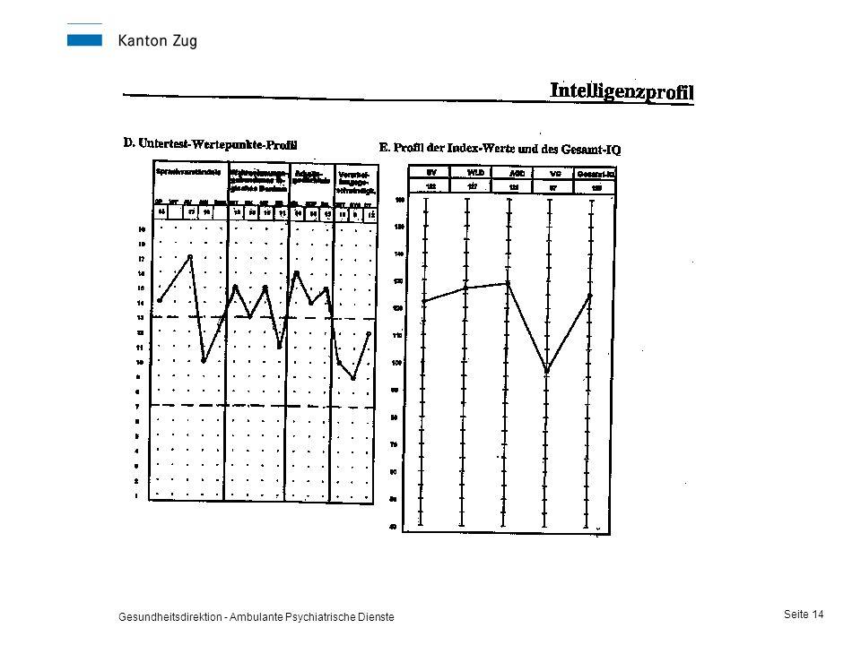 Gesundheitsdirektion - Ambulante Psychiatrische Dienste Seite 14