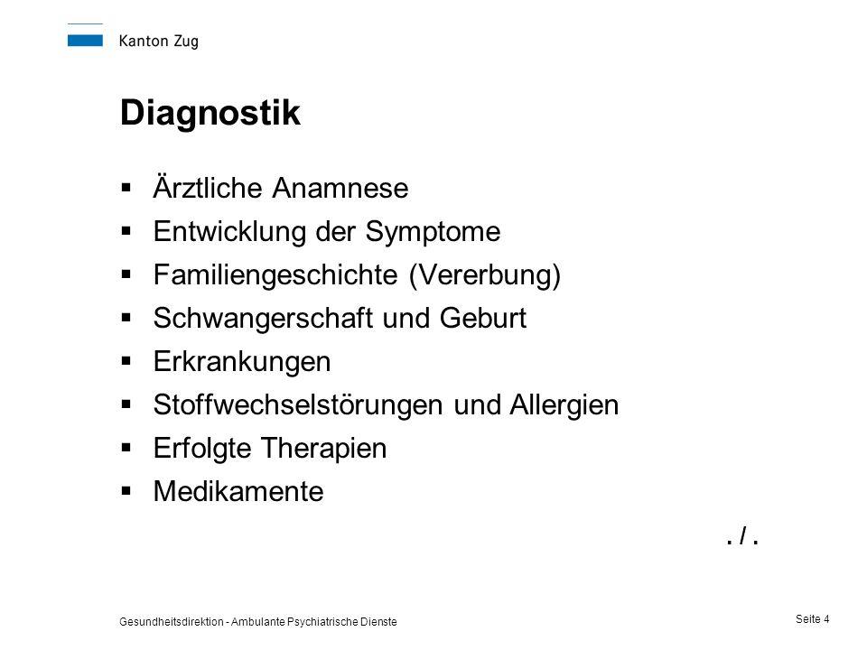 Gesundheitsdirektion - Ambulante Psychiatrische Dienste Seite 4 Diagnostik  Ärztliche Anamnese  Entwicklung der Symptome  Familiengeschichte (Verer