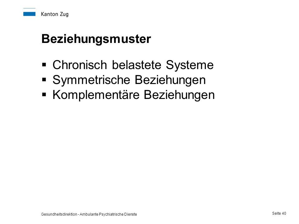 Gesundheitsdirektion - Ambulante Psychiatrische Dienste Seite 40 Beziehungsmuster  Chronisch belastete Systeme  Symmetrische Beziehungen  Komplemen