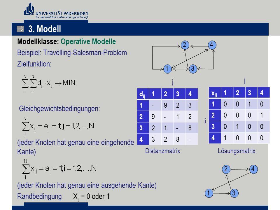 Modellklasse: Operative Modelle Beispiel: Travelling-Salesman-Problem Zielfunktion: Gleichgewichtsbedingungen: (jeder Knoten hat genau eine eingehende