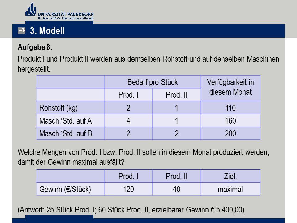 Aufgabe 8: Produkt I und Produkt II werden aus demselben Rohstoff und auf denselben Maschinen hergestellt. Welche Mengen von Prod. I bzw. Prod. II sol