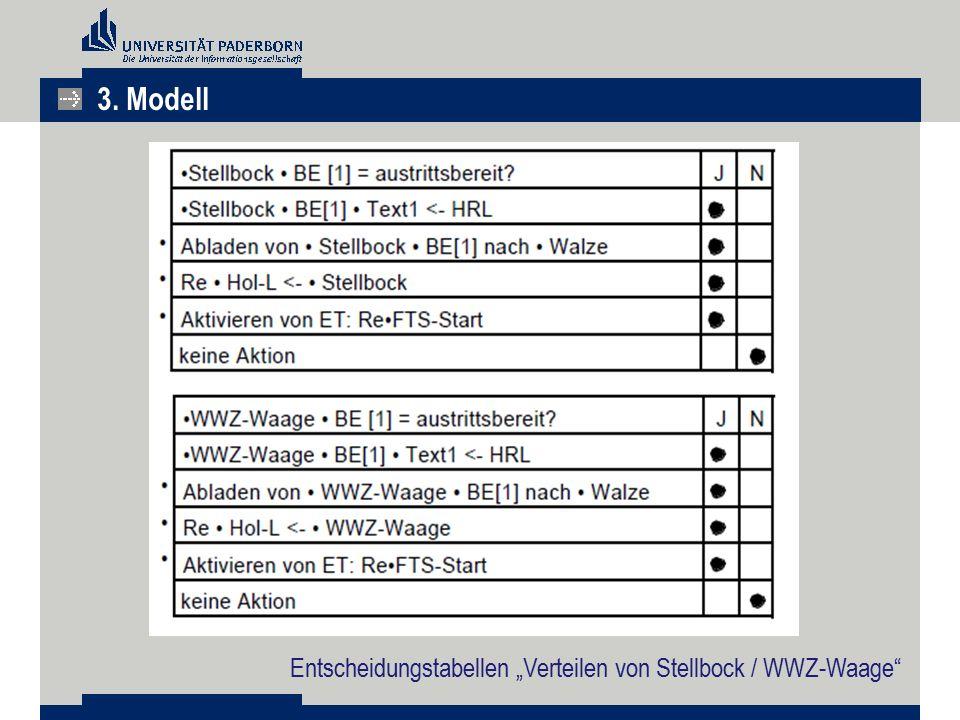 """Entscheidungstabellen """"Verteilen von Stellbock / WWZ-Waage"""" 3. Modell"""