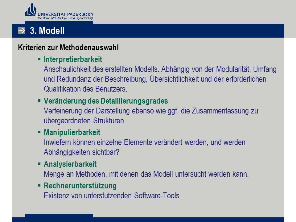 Kriterien zur Methodenauswahl  Interpretierbarkeit Anschaulichkeit des erstellten Modells. Abhängig von der Modularität, Umfang und Redundanz der Bes