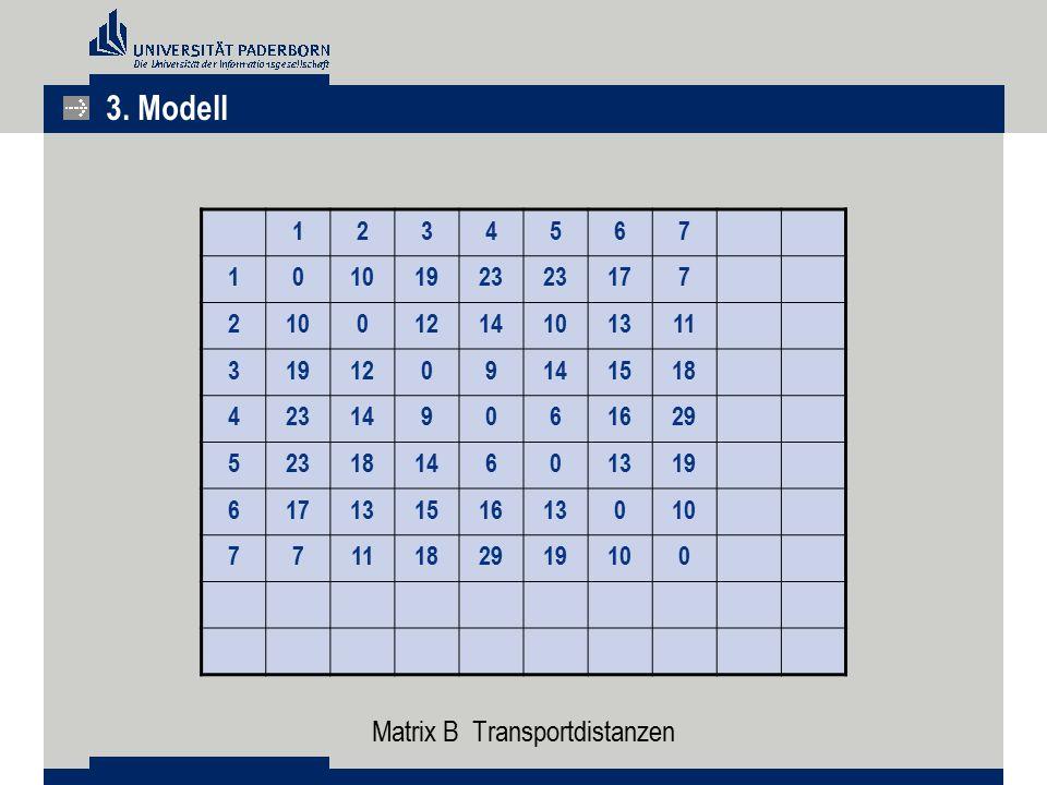 Matrix B Transportdistanzen 1234567 10101923 177 21001214101311 3191209141518 423149061629 5231814601319 61713151613010 7711182919100 3. Modell