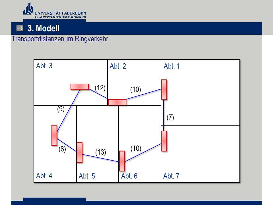 Transportdistanzen im Ringverkehr 3. Modell
