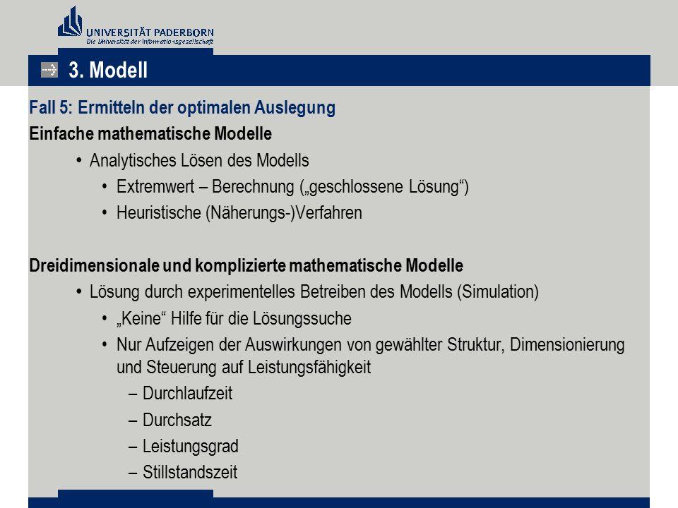 """Fall 5: Ermitteln der optimalen Auslegung Einfache mathematische Modelle Analytisches Lösen des Modells Extremwert – Berechnung (""""geschlossene Lösung"""""""