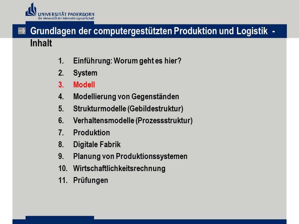 Grundlagen der computergestützten Produktion und Logistik - Inhalt 1.Einführung: Worum geht es hier? 2.System 3.Modell 4.Modellierung von Gegenständen