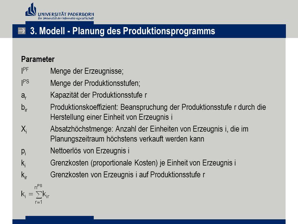 Parameter I PF Menge der Erzeugnisse; I PS Menge der Produktionsstufen; a r Kapazität der Produktionsstufe r b ir Produktionskoeffizient: Beanspruchun